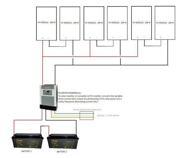 Jumla-schema-elettrico-impianto-fotovoltaico